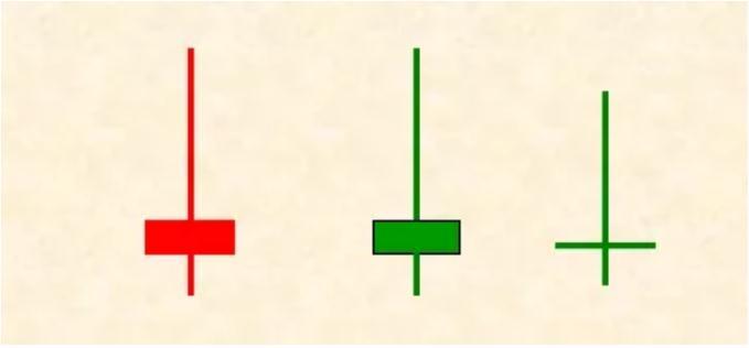 K线形态之无实体线(图解)